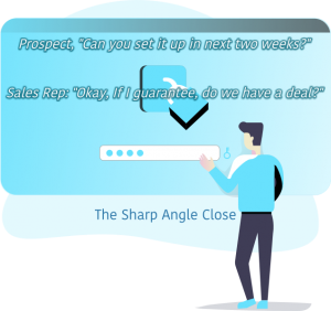 The Sharp Angle Close Sales Technique