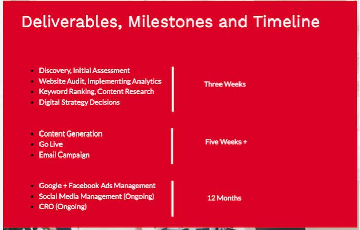 timeline factor in sales proposal checklist