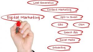 Digital marketing tools for startups