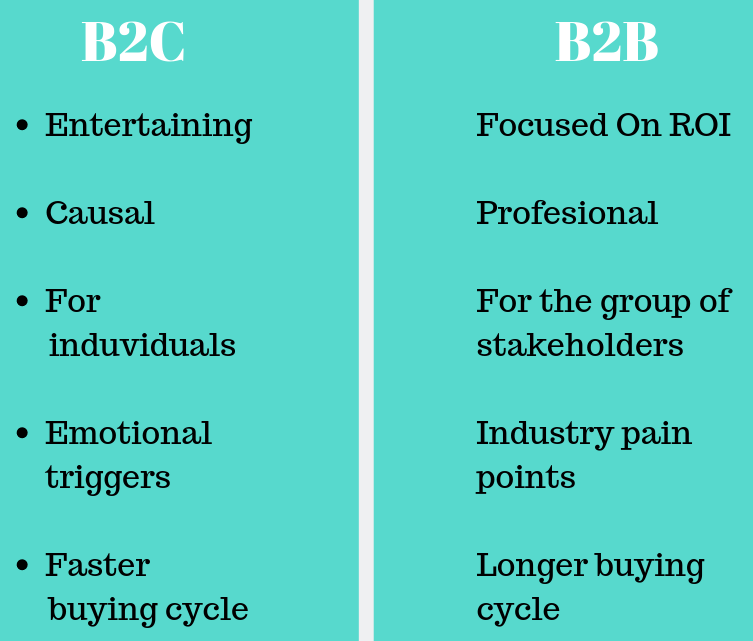 difference between b2c vs b2b