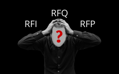 Difference Between RFI, RFQ and RFP
