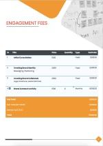 Branding Proposal Template- Fees