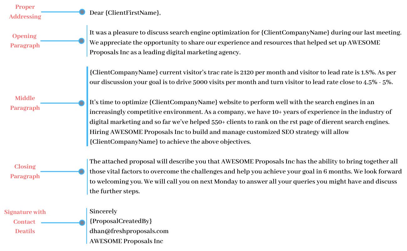 sample SEO cover letter